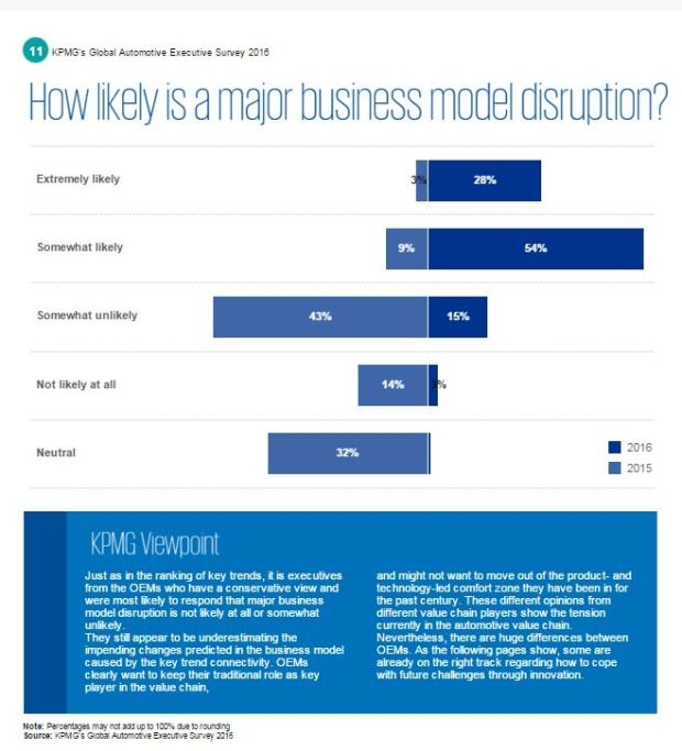 KPMG Survey.JPG