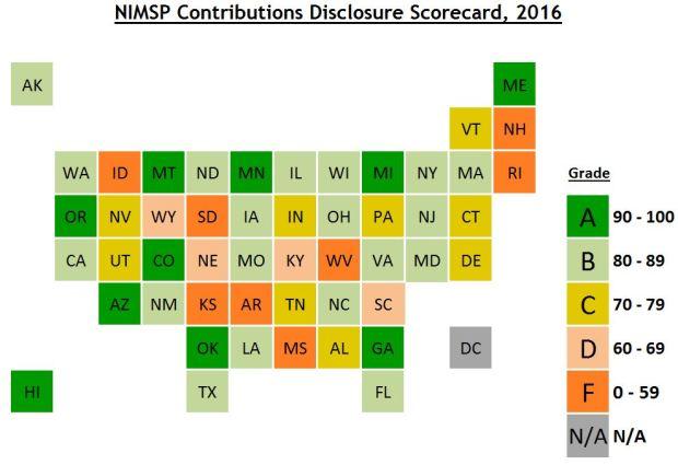 NIMSP Excel Scorecard