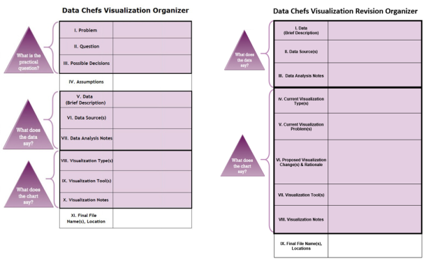 data chefs org side by side