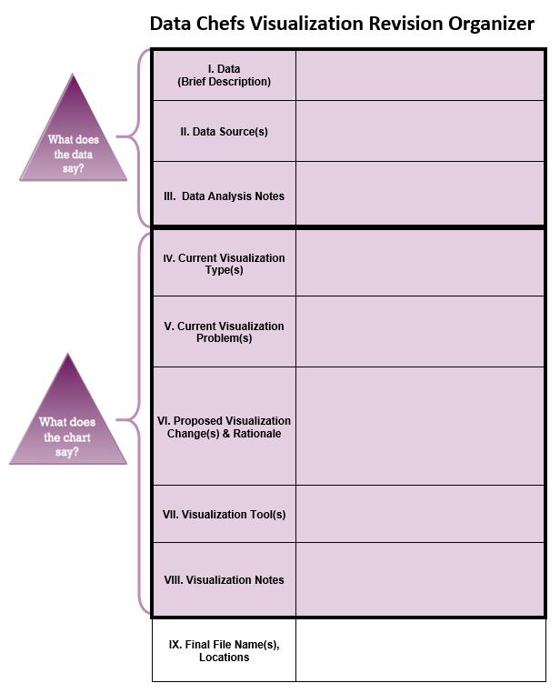 Data Chefs Viz Revision Organizer blank